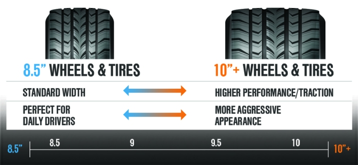 Tires-Wheel-Width-Guide-001