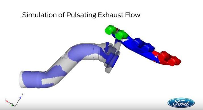 2017 Raptor Exhaust Animation